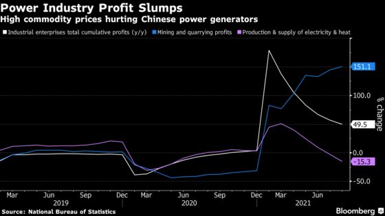 China's Industrial Profit Growth Slowed Further in August