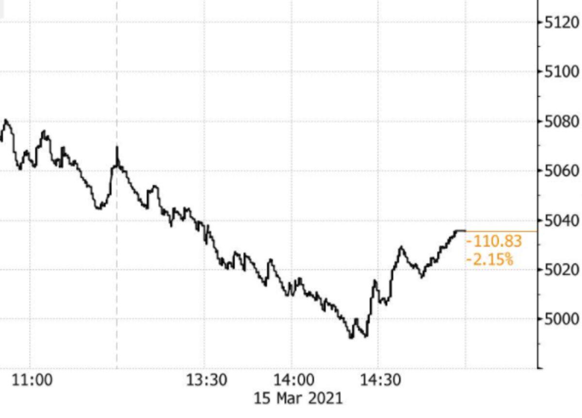 Chinese Stocks Slump as Upbeat Data Deepens Liquidity Concerns thumbnail