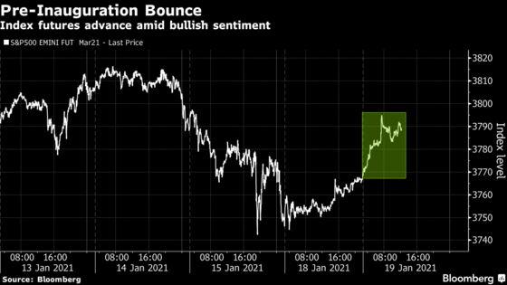 U.S. Stock Index Futures Advance Ahead of Biden's Inauguration