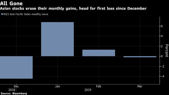 Investors See More Pain Ahead as Global Stock Rout Gathers Pace