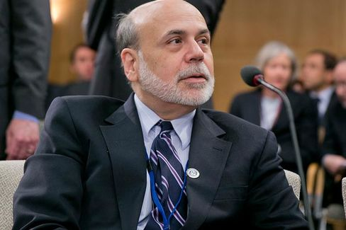 Why the Fed Worries Inflation Is too Low