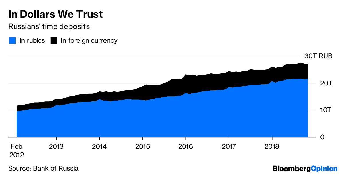 In Dollars We Trust