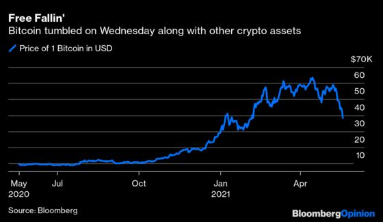 The Anti-Bitcoin Asset You Likely Forgot About