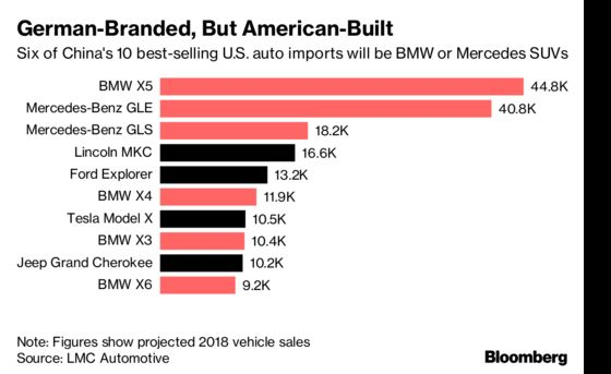 German Carmakers Meet U.S. Envoy Over Trade Threat, Sources Say