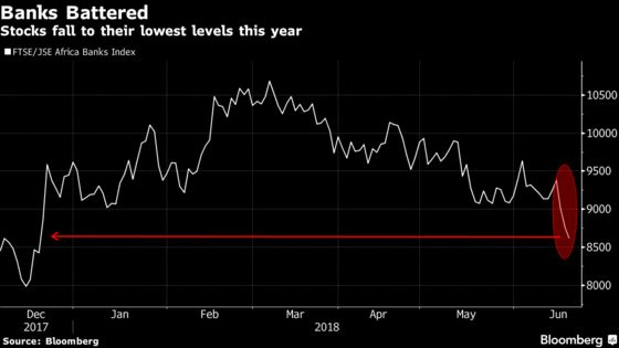 Bank Stocks in Johannesburg Feel the Pain as Investors Shun Risk