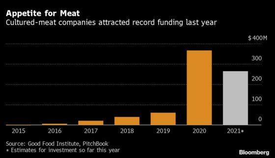 Meat Grown in Israeli Bioreactors Is Coming to American Diners