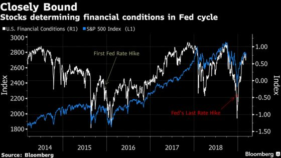 Why Fed May Need to Follow Through on Pivot to Sustain Stocks
