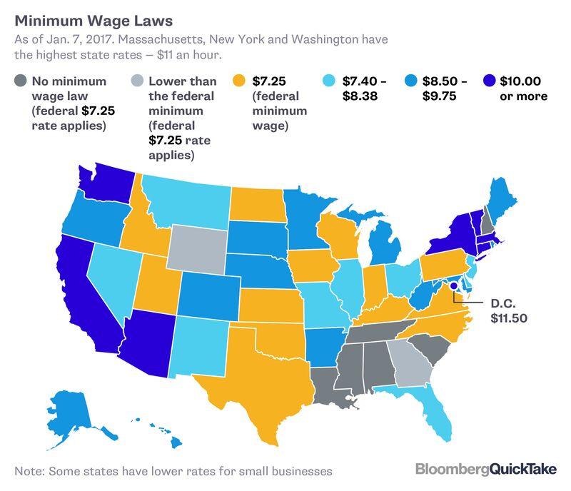 Minimum Wage Bloomberg - Minimum wage map us