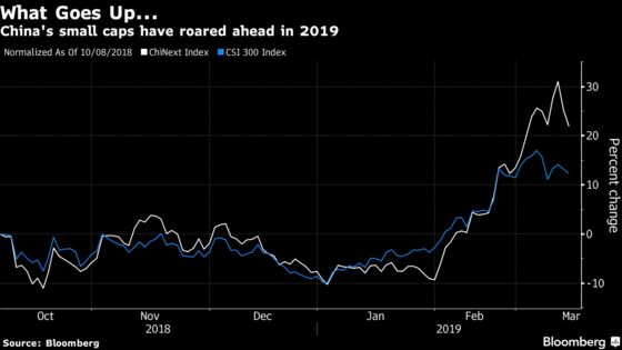 China Insiders Are Selling Stakes After Mammoth Equity Rally