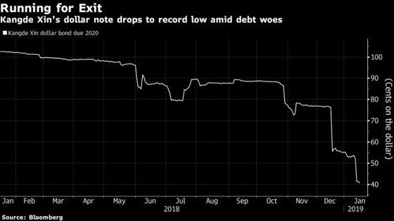 Latest China Bond Default Puts Spotlight on Financial Reporting