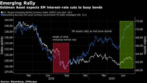 Goldman Asset Sees Rate Cuts Sustaining Rally in EM Bonds