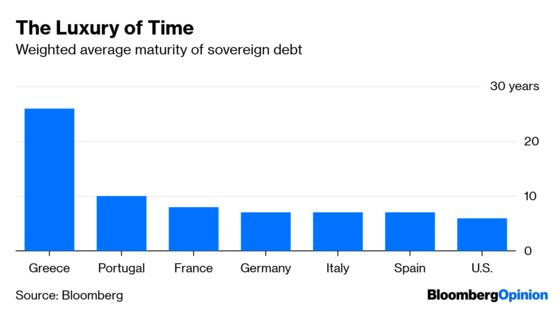 Guess Which Mediterranean EconomyDidn't Crumble