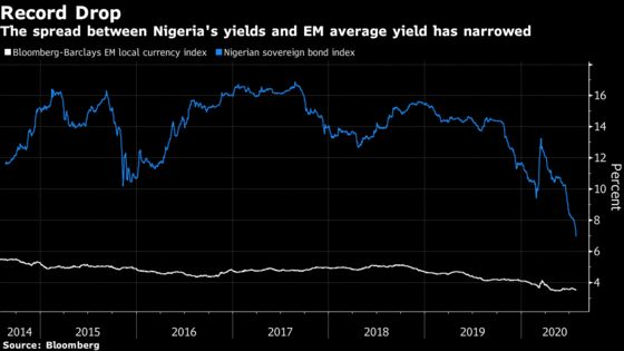 Bond Buyers Stranded in Nigeria Face Prospect of 100% Loss