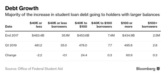 America's Student Debt Problem Is Spurring Suicidal Thoughts: Survey