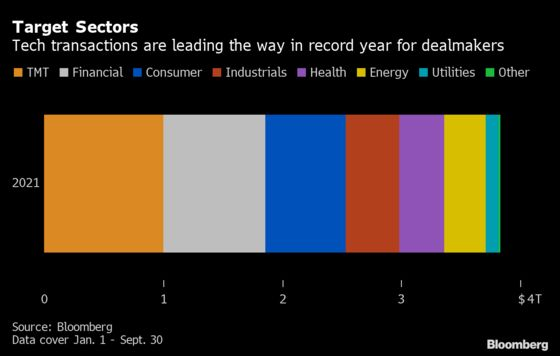 Global M&A Boom to Last for Years, Says Deutsche Dealmaker