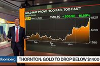 relates to Treasury Rally Is Overdone and Gold May Drop Below $1,400, Hedge Fund Telemetry's Thornton Says