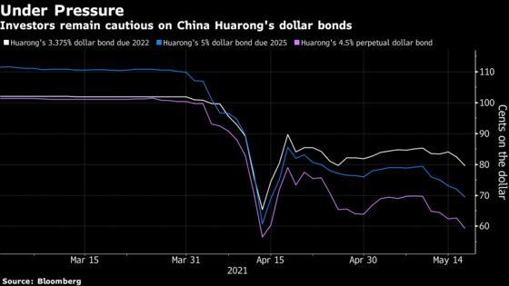 Huarong Bondholders May Face Significant Losses, NYT Reports