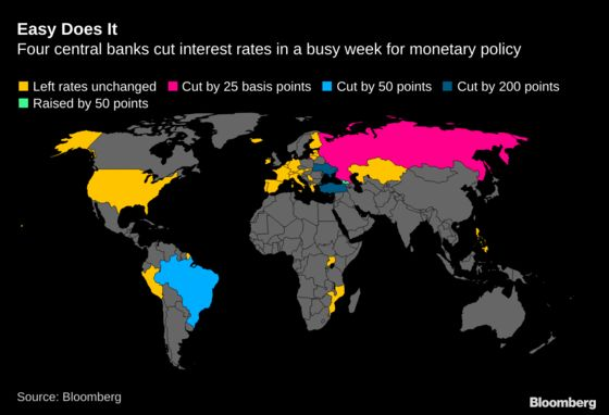 Emerging Markets Cut Rates With Russia Following Turkey, Brazil