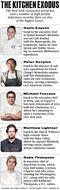 etc_chefs48_cooks_360