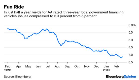 The Time Bomb in China's Bond Market