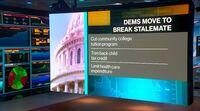 relates to Democrats Look to Scale Back Biden's Economic Agenda