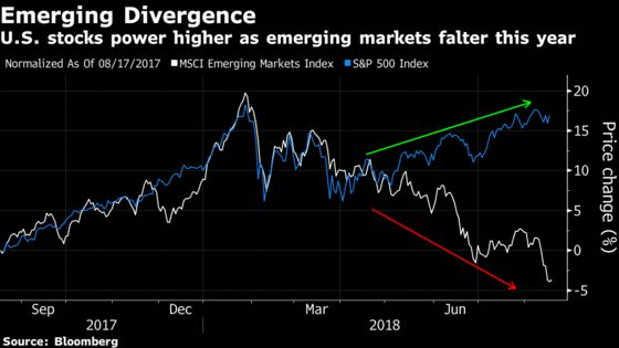 Stocks Gain as Tech Hardware Offsets Chip Weakness: Markets Wrap