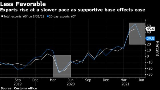 In Good Sign for Global Economy, Korea Exports Post Early Double-Digit Gains