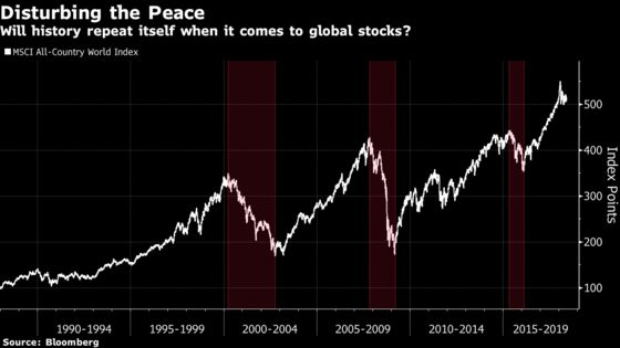 Is This the Big One? Crisis Flashbacks Hit Traders Hard and Fast