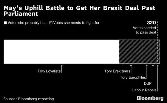 Brexit Bulletin: Backstop Forever