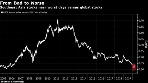 Big Money Trying to Flee Small Markets Crushes Asian Stocks