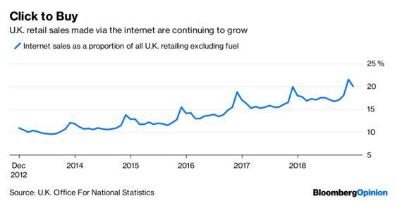 Hey Amazon, British Retailers Are Pretty Cheap