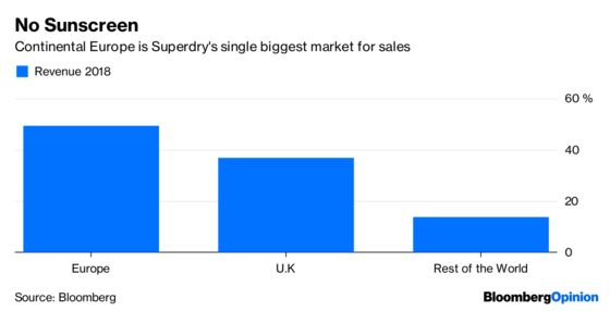 Superdry Takes a Summer Stumble