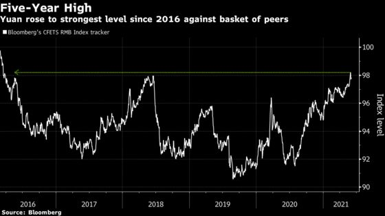The Yuan Is Set to Weaken From Here,With or Without PBOC