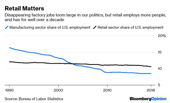 Let's Talk About Retail Jobs, 2020 Contenders