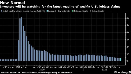 ECB Isn't About to Flinch at First Sign of a Recovery: Eco Week