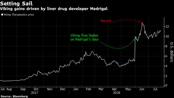 Analyst-Turned-CEO Says His Biotech Stock Is Cheap, Even After a 900% Rally