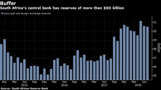 A $50 Billion Fight Over Who Owns South African Central Bank