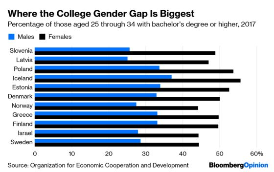 Girls Have Always Been Better at School. Now It Matters More.