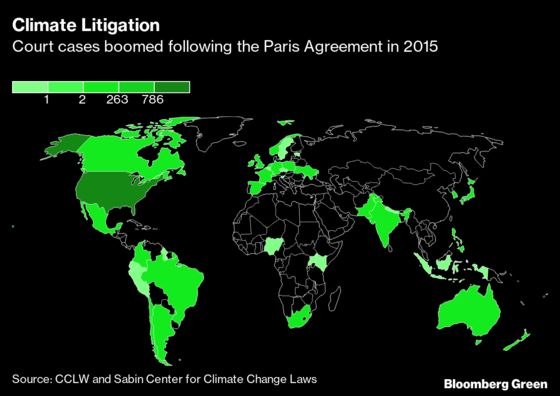 After Climate Court VictoriesComes the Problem of Enforcement