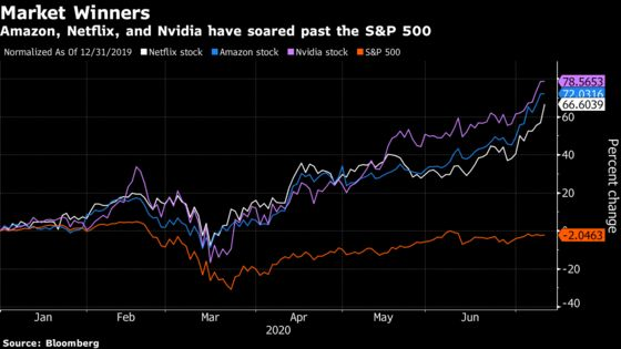 Netflix, Amazon and Nvidia Get Street-High Targets on Covid Lift