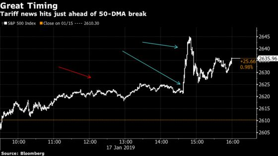 The Tariff Trial Balloon Was Popped on Take Off: Taking Stock