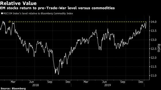 Emerging-Market Assets Are Making a ComebackFrom Trade-War Hell
