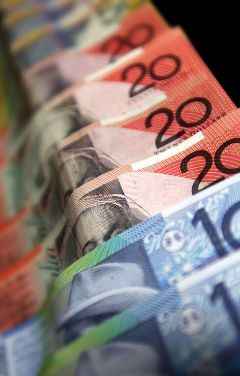Aussie Leads 'Extreme' Currencies Deutsche Says Avoid