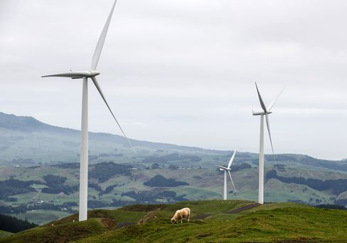 Meridian Energy wind farm in New Zealand