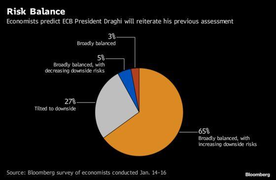 ECB Keeps Policy Unchanged to Battle Economic Slowdown