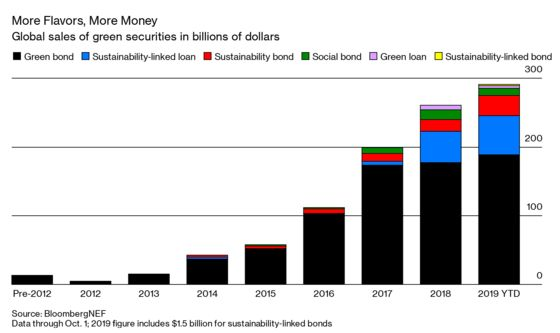 Here's How 'Green Finance' Aims to Save the Planet