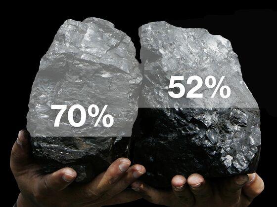 The Myth of Donald Trump's 'Beautiful Clean Coal'