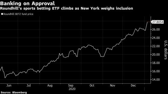 Sports Betting ETF Hits Record on Cuomo's Legalization Support