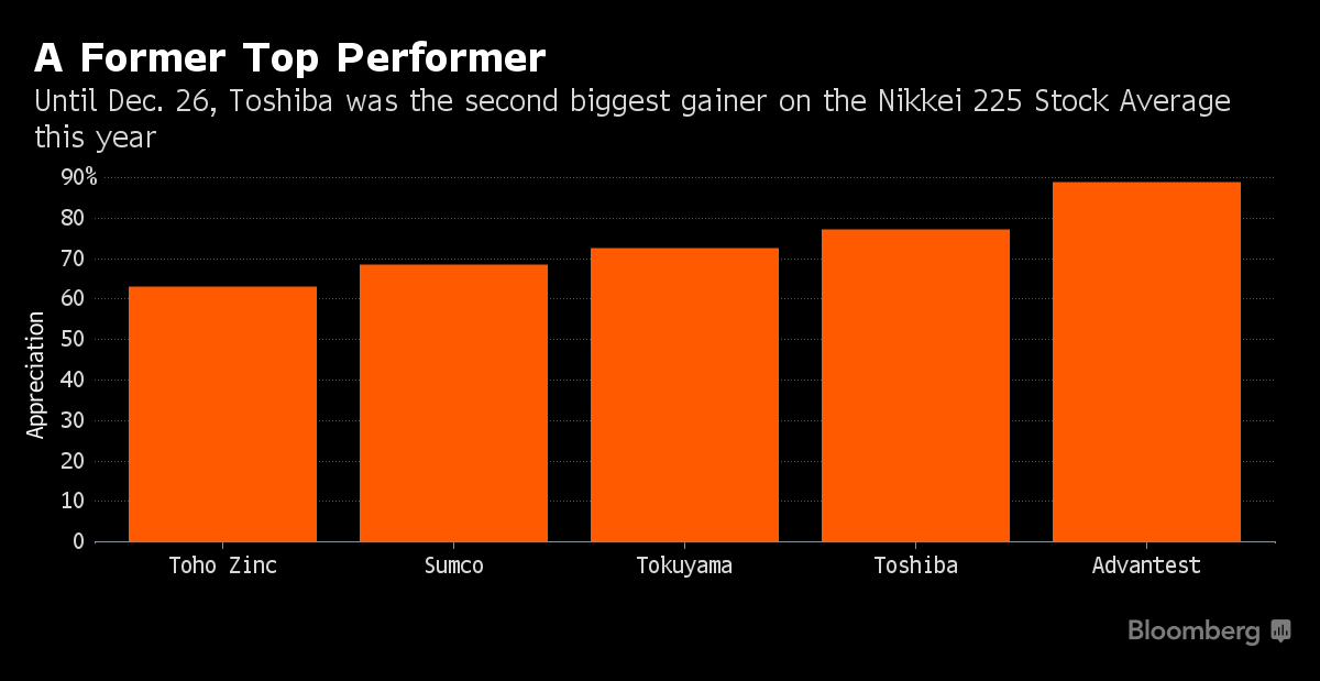 U.S.  acquisition could cost Toshiba billions, following accounting trouble