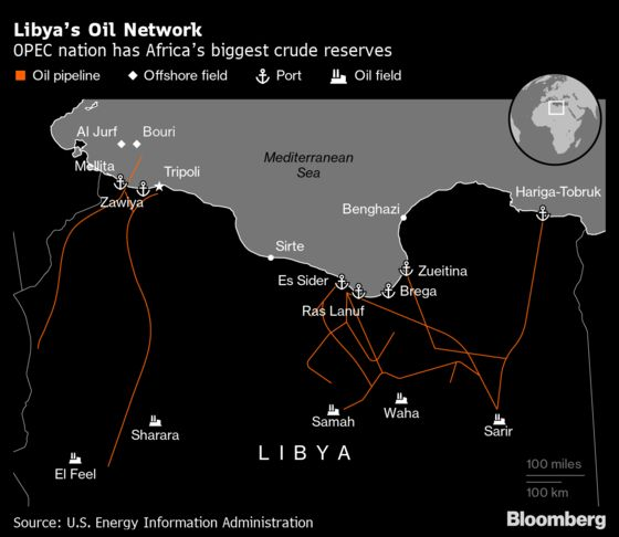 Libya Guards to Halt Oil Shipments at Eastern Ports in Spat